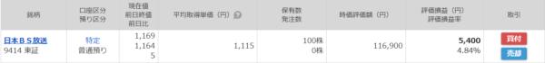 日本BS株価