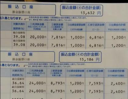 都民共済割戻金の写真