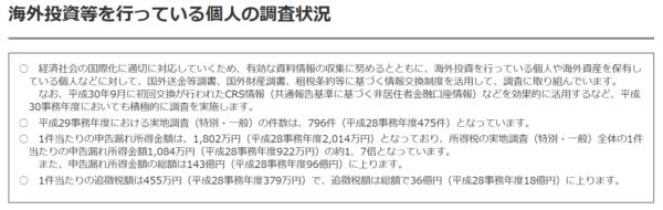 国税庁調査