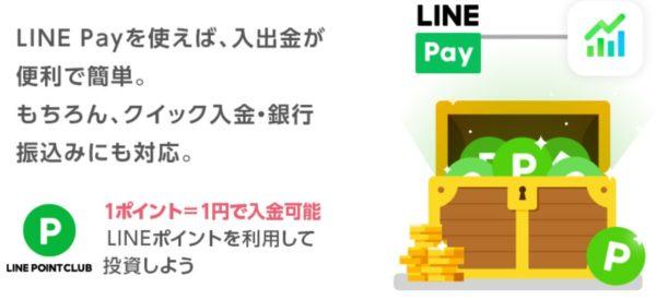 LINE証券ポイント図