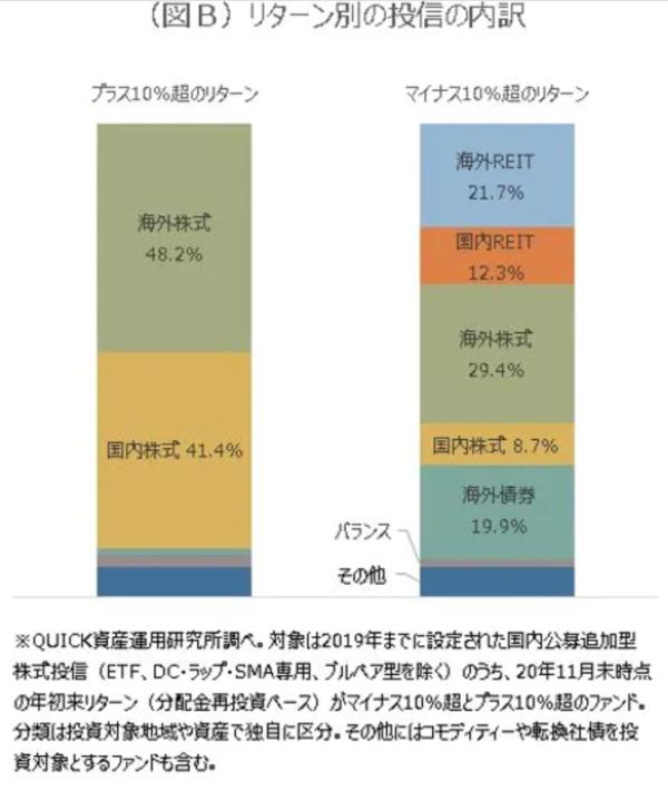 日経新聞データ