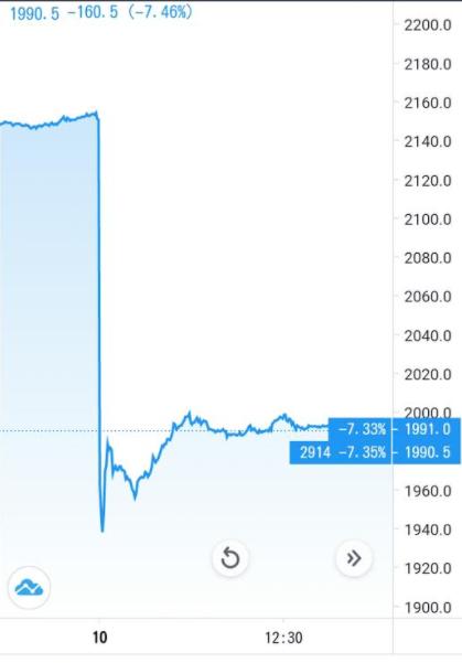 JTの株チャート